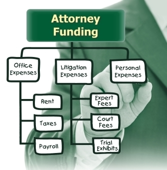 Fast Legal Funding for Attorneys and Law Firms