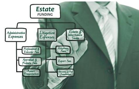 Estate Funding