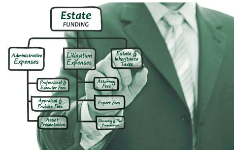 Estate Funding